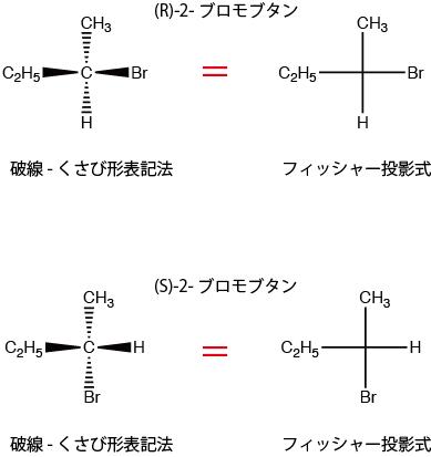 フィッシャー投影式2