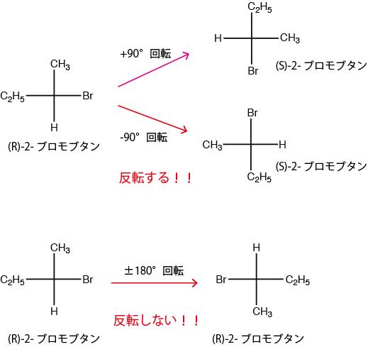 フィッシャー投影式3