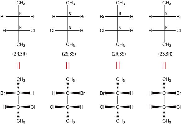 2-ブロモ-3-クロロブタンのフィッシャー投影式