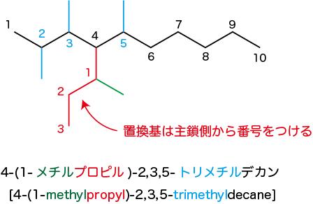 4-(1-メチルプロピル)-2,3,5トリメチルデカン