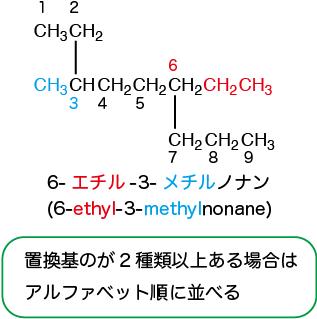 6-エチル-3-メチルノナン