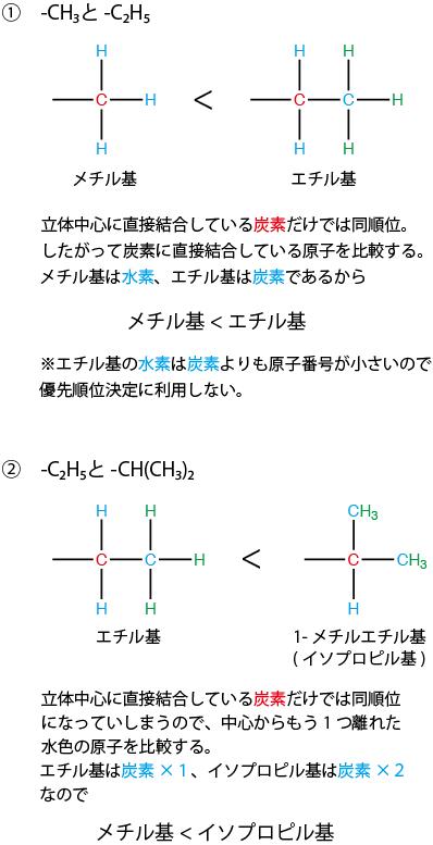 R,S順位則2