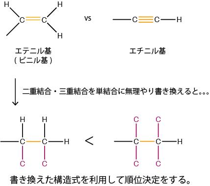 R,S順位則3