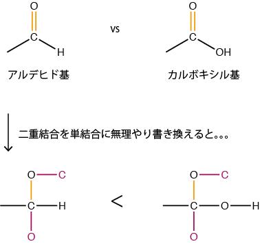 R,S順位則3_1