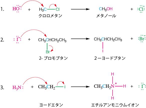 種々の求核置換反応