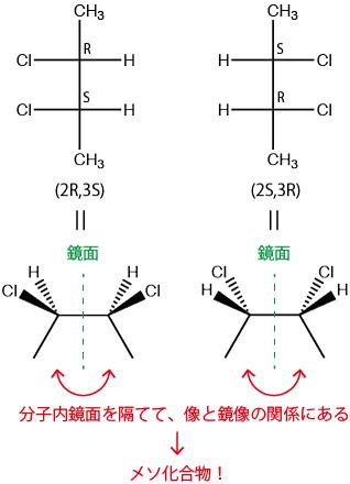 2,3-ジクロロブタンの分子内鏡面