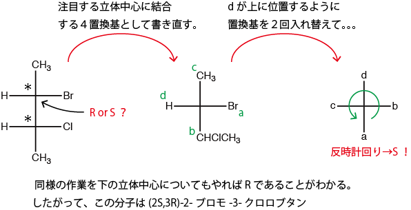 (2S,3R)-2-ブロモ-3-クロロブタンの決定