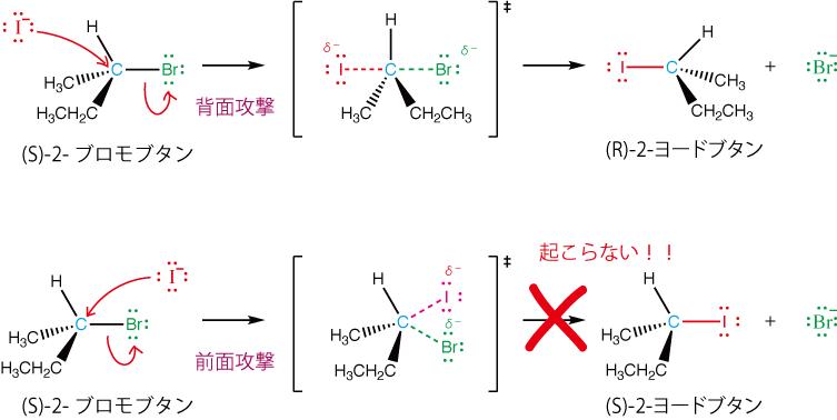 (S)-2-ブロモブタンとヨウ化物イオンの反応機構