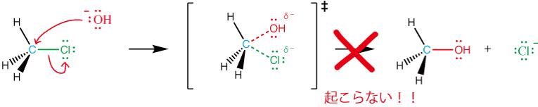 水酸化物イオンによるクロロメタンへの前面攻撃