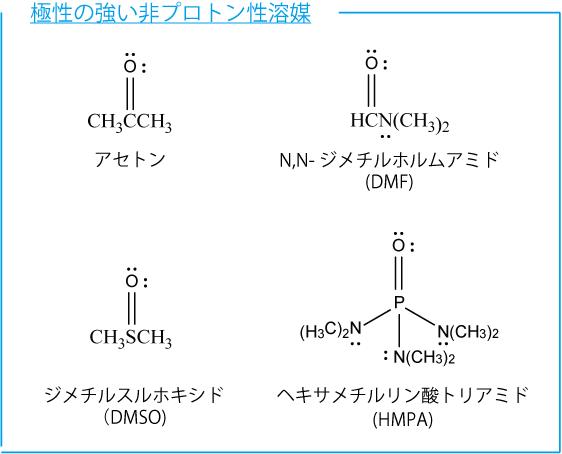 極性の強い非プロトン性溶媒