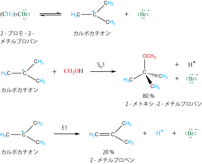 E1反応とSN1反応の競争