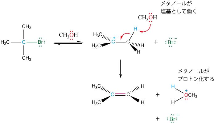 E1反応の反応機構