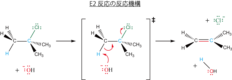 E2反応の反応機構