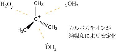 カルボカチオンの溶媒和による安定化